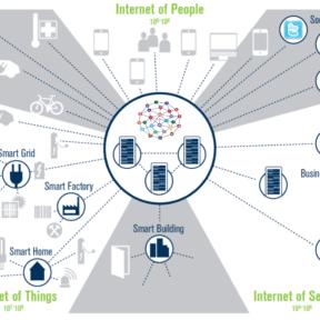 Symposium sur les systèmes intelligents et autonomes  (SIAS 2021)